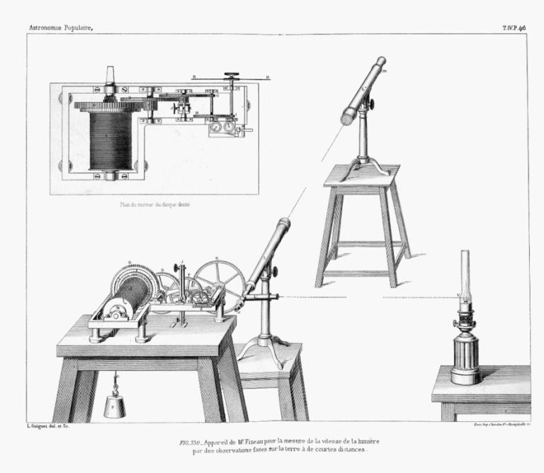 Read more about the article Lichtgeschwindigkeit nach Fizeau