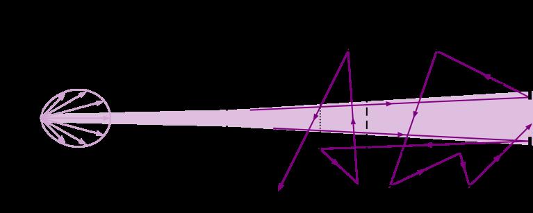 Der Einfluß der Ionisator-Geometrie auf die Signalkalibrierung eines Massenspektrometers