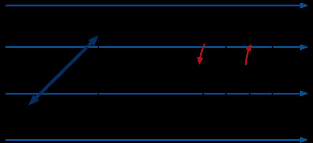 Klassische Erklärung der Aufspaltung beim normalen Zeeman-Effekt